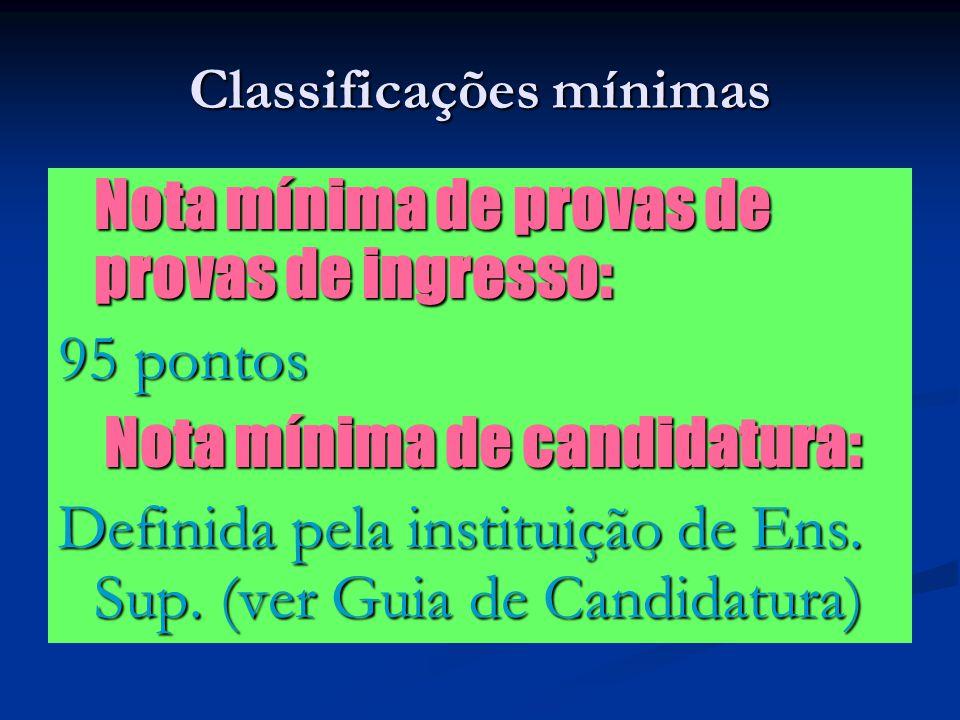 Classificações mínimas Nota mínima de provas de provas de ingresso: 95 pontos Nota mínima de candidatura: Nota mínima de candidatura: Definida pela instituição de Ens.