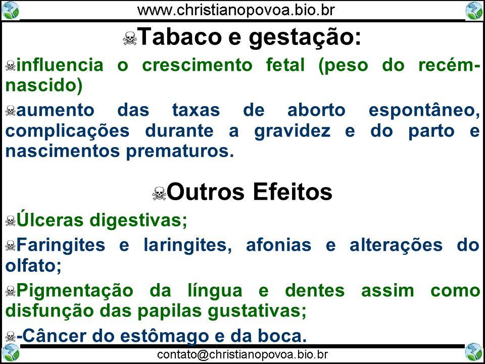 Tabaco e gestação: influencia o crescimento fetal (peso do recém- nascido) aumento das taxas de aborto espontâneo, complicações durante a gravidez e do parto e nascimentos prematuros.