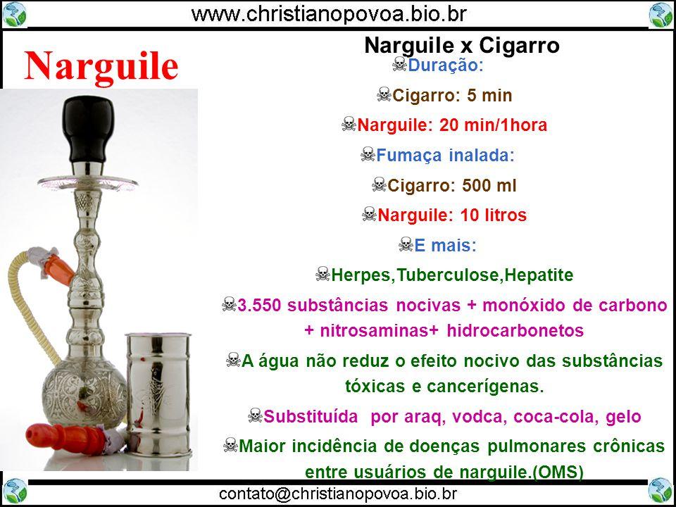 Narguile x Cigarro Duração: Cigarro: 5 min Narguile: 20 min/1hora Fumaça inalada: Cigarro: 500 ml Narguile: 10 litros E mais: Herpes,Tuberculose,Hepatite 3.550 substâncias nocivas + monóxido de carbono + nitrosaminas+ hidrocarbonetos A água não reduz o efeito nocivo das substâncias tóxicas e cancerígenas.