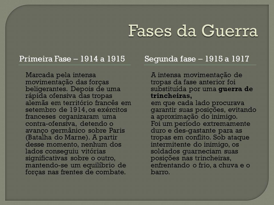 Primeira Fase – 1914 a 1915Segunda fase – 1915 a 1917 Marcada pela intensa movimentação das forças beligerantes. Depois de uma rápida ofensiva das tro