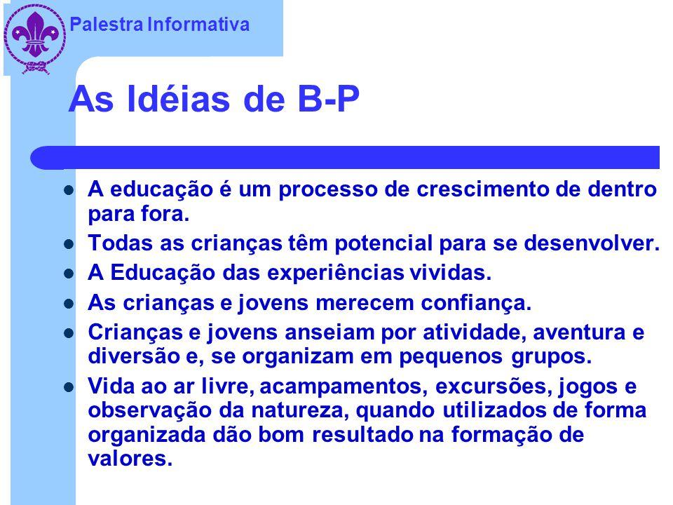 Palestra Informativa As Idéias de B-P A educação é um processo de crescimento de dentro para fora.
