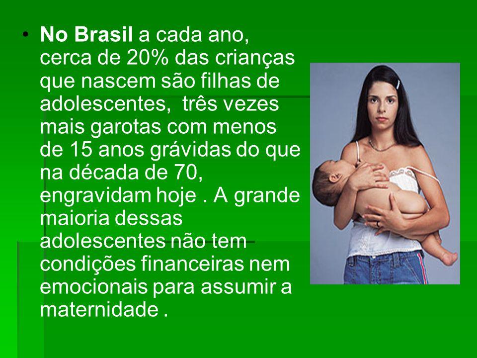 No Brasil a cada ano, cerca de 20% das crianças que nascem são filhas de adolescentes, três vezes mais garotas com menos de 15 anos grávidas do que na