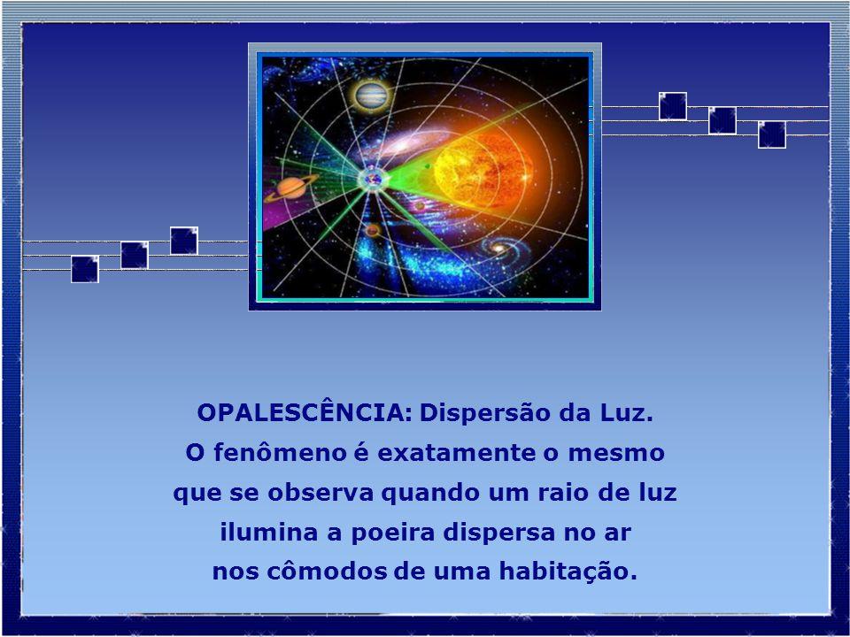 OPALESCÊNCIA: Dispersão da Luz.