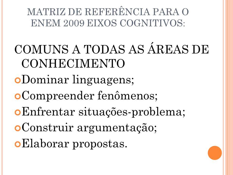 MATRIZ DE REFERÊNCIA PARA O ENEM 2009 EIXOS COGNITIVOS : COMUNS A TODAS AS ÁREAS DE CONHECIMENTO Dominar linguagens; Compreender fenômenos; Enfrentar situações-problema; Construir argumentação; Elaborar propostas.