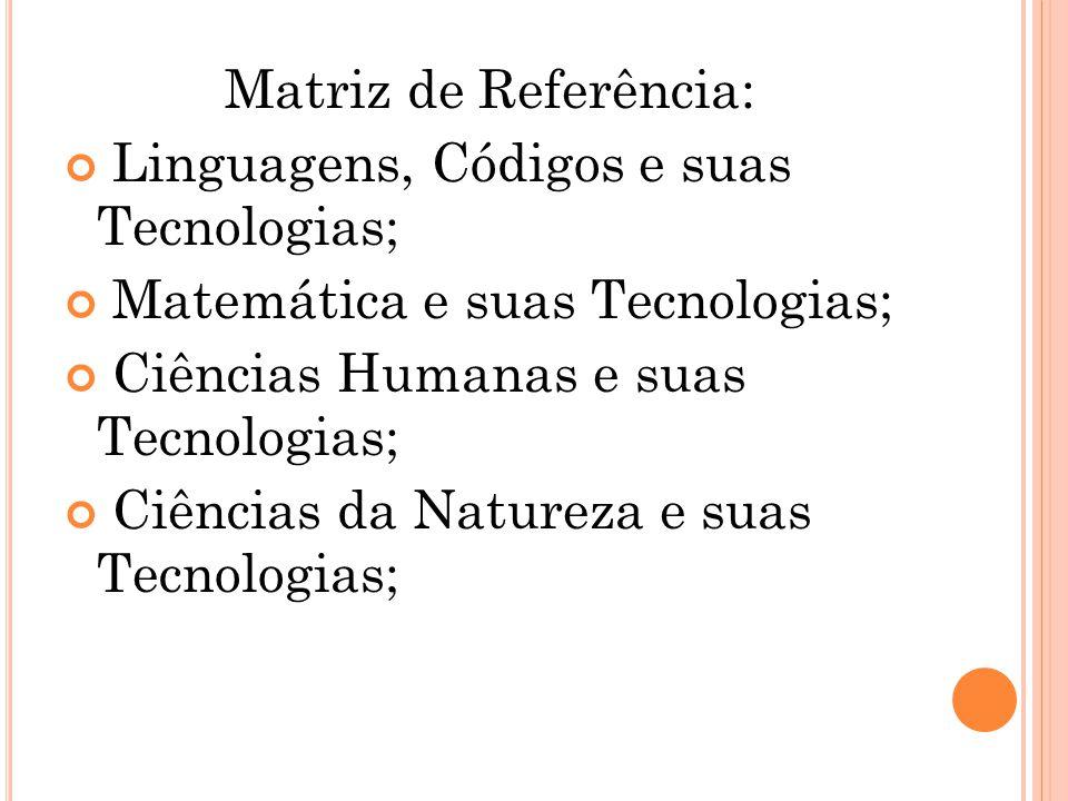 Matriz de Referência: Linguagens, Códigos e suas Tecnologias; Matemática e suas Tecnologias; Ciências Humanas e suas Tecnologias; Ciências da Natureza e suas Tecnologias;