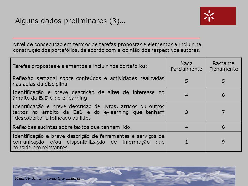 Maria João Gomes – mjgomes@iep.uminho.pt Alguns dados preliminares (3)… Nível de consecução em termos de tarefas propostas e elementos a incluir na co