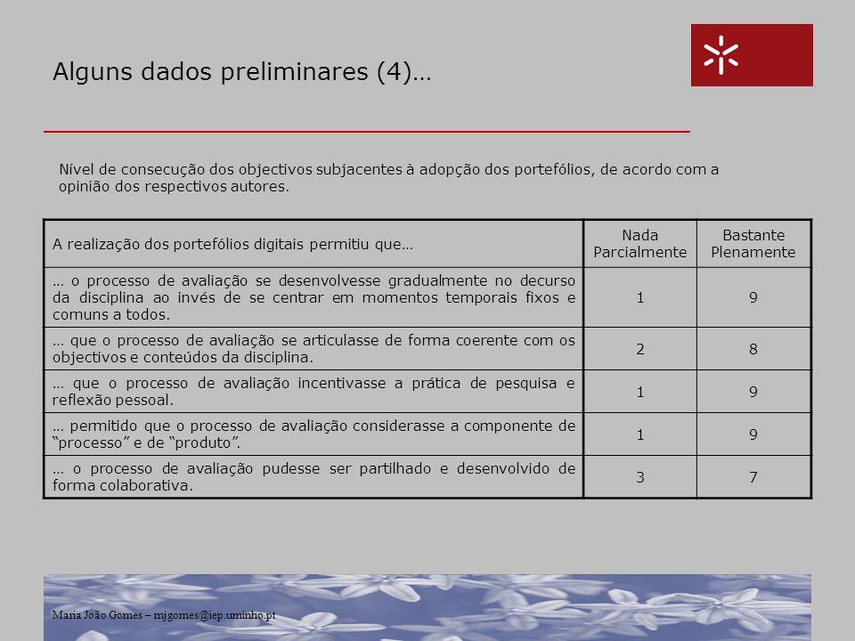 Maria João Gomes – mjgomes@iep.uminho.pt Alguns dados preliminares (4)… Nível de consecução dos objectivos subjacentes à adopção dos portefólios, de a