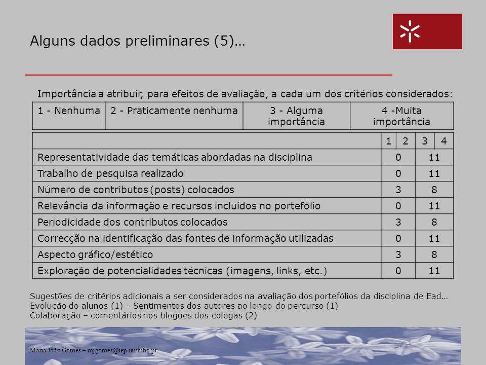 Maria João Gomes – mjgomes@iep.uminho.pt Alguns dados preliminares (5)… Importância a atribuir, para efeitos de avaliação, a cada um dos critérios con