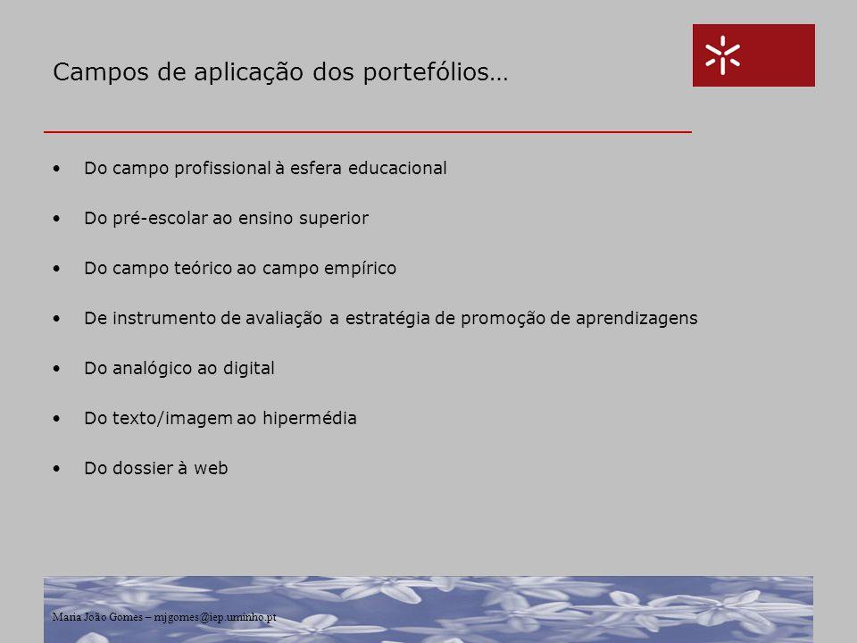 Maria João Gomes – mjgomes@iep.uminho.pt Campos de aplicação dos portefólios… Do campo profissional à esfera educacional Do pré-escolar ao ensino supe