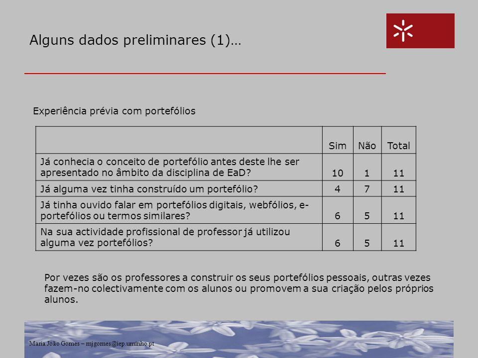 Maria João Gomes – mjgomes@iep.uminho.pt Alguns dados preliminares (1)… Por vezes são os professores a construir os seus portefólios pessoais, outras