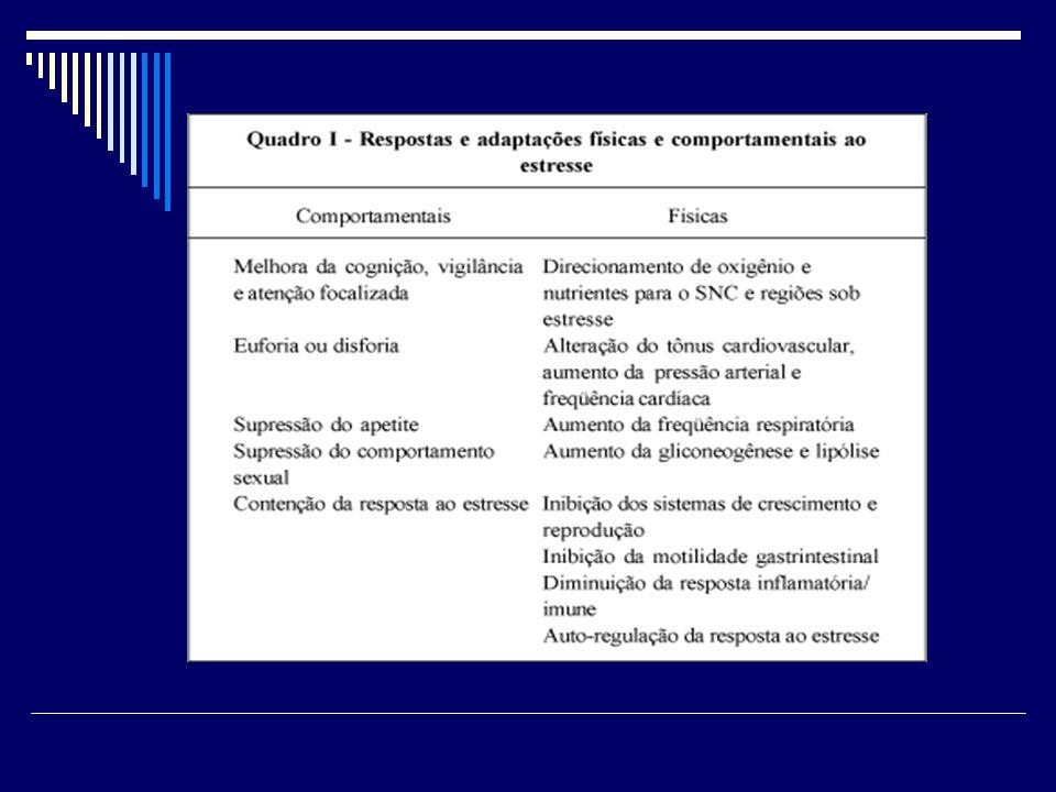 Definição de drogadição  Uso do termo droga-adicção para designar dependência química.