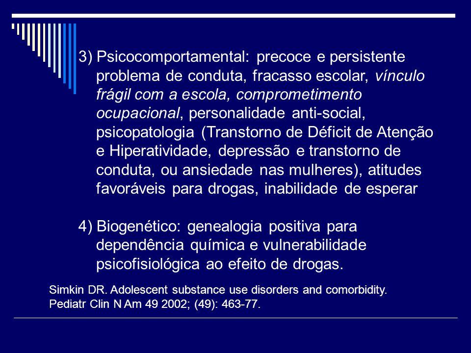 3) Psicocomportamental: precoce e persistente problema de conduta, fracasso escolar, vínculo frágil com a escola, comprometimento ocupacional, personalidade anti-social, psicopatologia (Transtorno de Déficit de Atenção e Hiperatividade, depressão e transtorno de conduta, ou ansiedade nas mulheres), atitudes favoráveis para drogas, inabilidade de esperar 4) Biogenético: genealogia positiva para dependência química e vulnerabilidade psicofisiológica ao efeito de drogas.