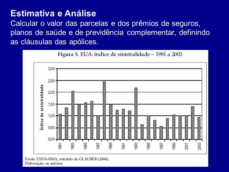 Estimativa e Análise Calcular o valor das parcelas e dos prêmios de seguros, planos de saúde e de previdência complementar, definindo as cláusulas das apólices.