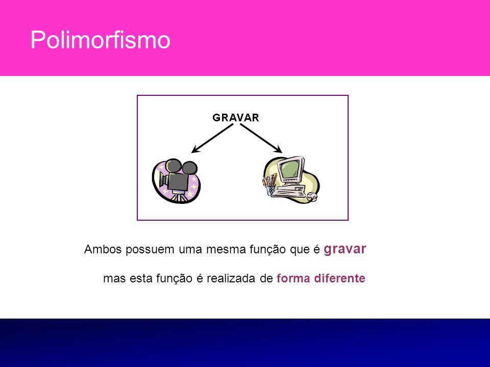 Polimorfismo Ambos possuem uma mesma função que é gravar mas esta função é realizada de forma diferente