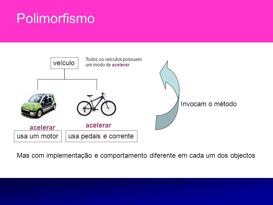 Polimorfismo veículo Todos os veículos possuem um modo de acelerar usa um motorusa pedais e corrente Mas com implementação e comportamento diferente e