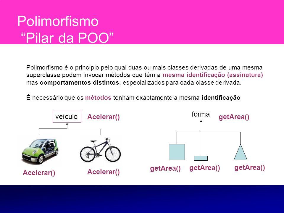Polimorfismo é o princípio pelo qual duas ou mais classes derivadas de uma mesma superclasse podem invocar métodos que têm a mesma identificação (assi