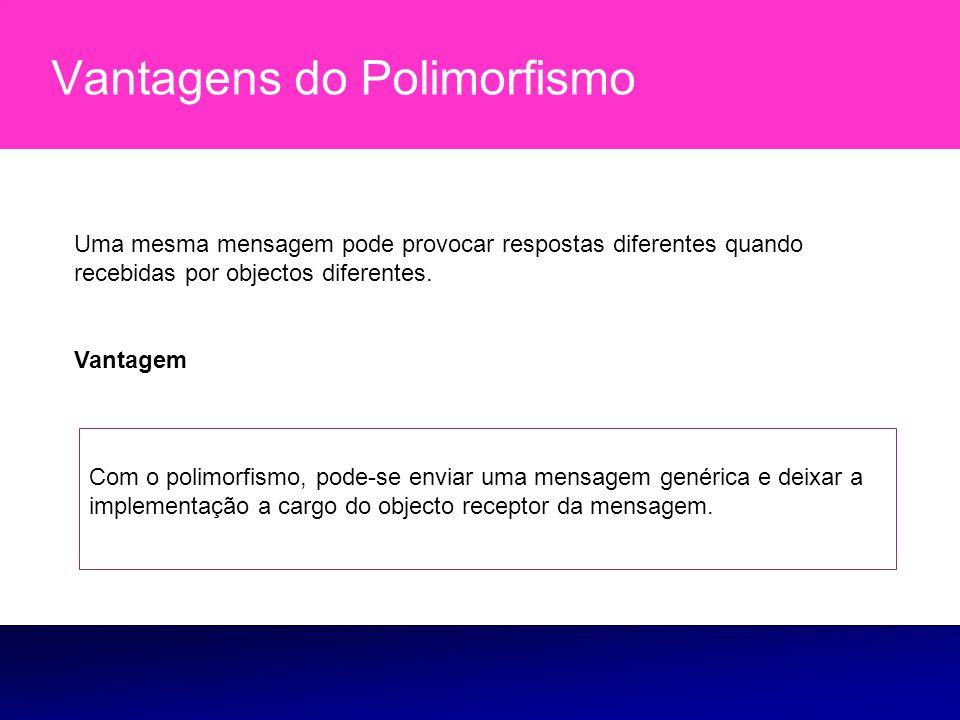 Vantagens do Polimorfismo Uma mesma mensagem pode provocar respostas diferentes quando recebidas por objectos diferentes. Vantagem Com o polimorfismo,