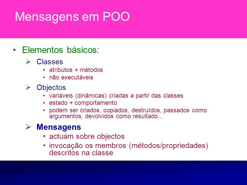 Mensagens em POO Elementos básicos:  Classes atributos + métodos não executáveis  Objectos variáveis (dinâmicas) criadas a partir das classes estado