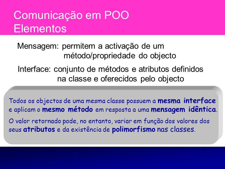 Comunicação em POO Elementos Todos os objectos de uma mesma classe possuem a mesma interface e aplicam o mesmo método em resposta a uma mensagem idênt