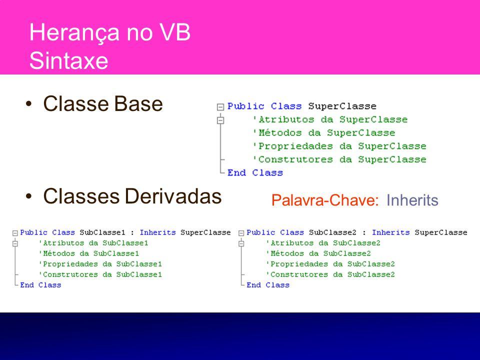 Herança no VB Sintaxe Classe Base Classes Derivadas Palavra-Chave: Inherits