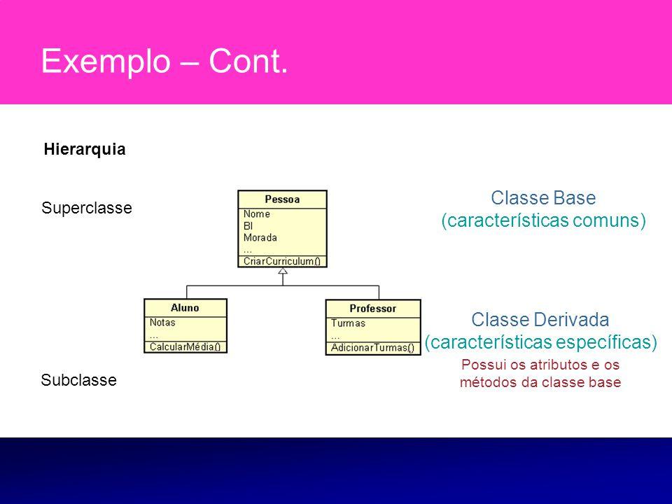 Exemplo – Cont. Classe Base (características comuns) Classe Derivada (características específicas) Possui os atributos e os métodos da classe base Sup