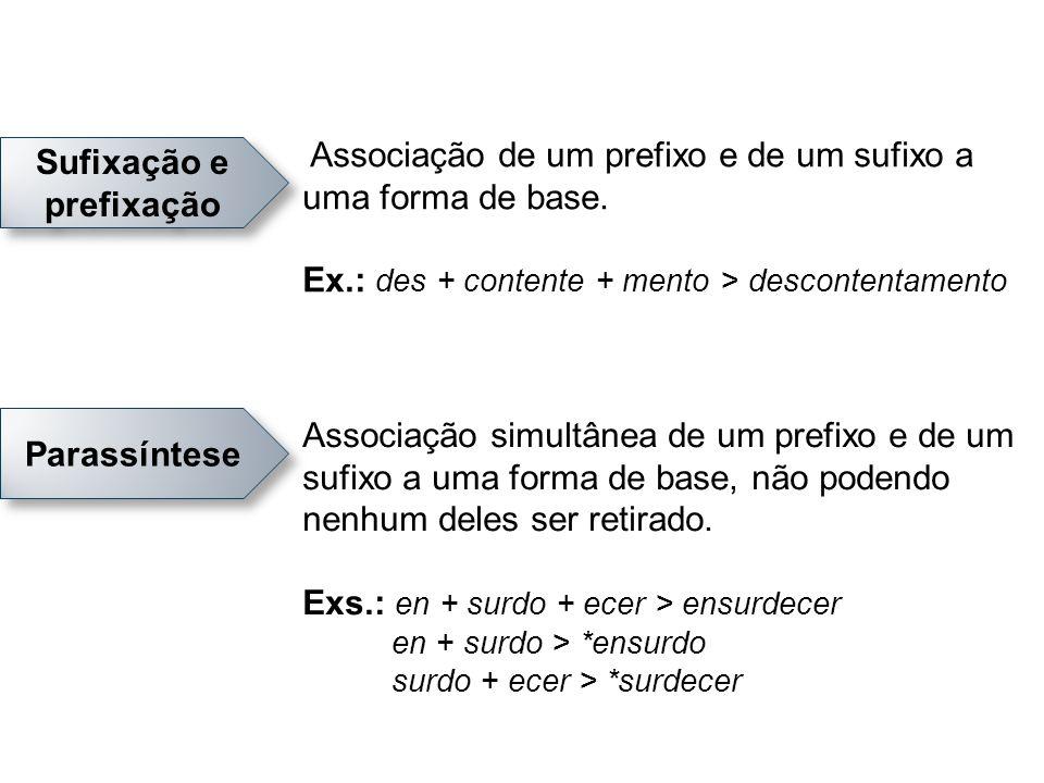 Truncação: consiste na criação de uma nova palavra pela omissão de parte da palavra de que deriva.