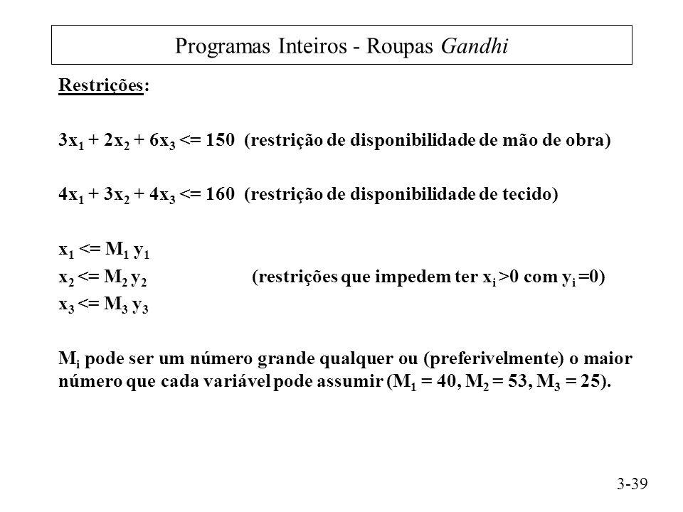 Programas Inteiros - Roupas Gandhi Restrições: 3x 1 + 2x 2 + 6x 3 <= 150 (restrição de disponibilidade de mão de obra) 4x 1 + 3x 2 + 4x 3 <= 160 (restrição de disponibilidade de tecido) x 1 <= M 1 y 1 x 2 0 com y i =0) x 3 <= M 3 y 3 M i pode ser um número grande qualquer ou (preferivelmente) o maior número que cada variável pode assumir (M 1 = 40, M 2 = 53, M 3 = 25).