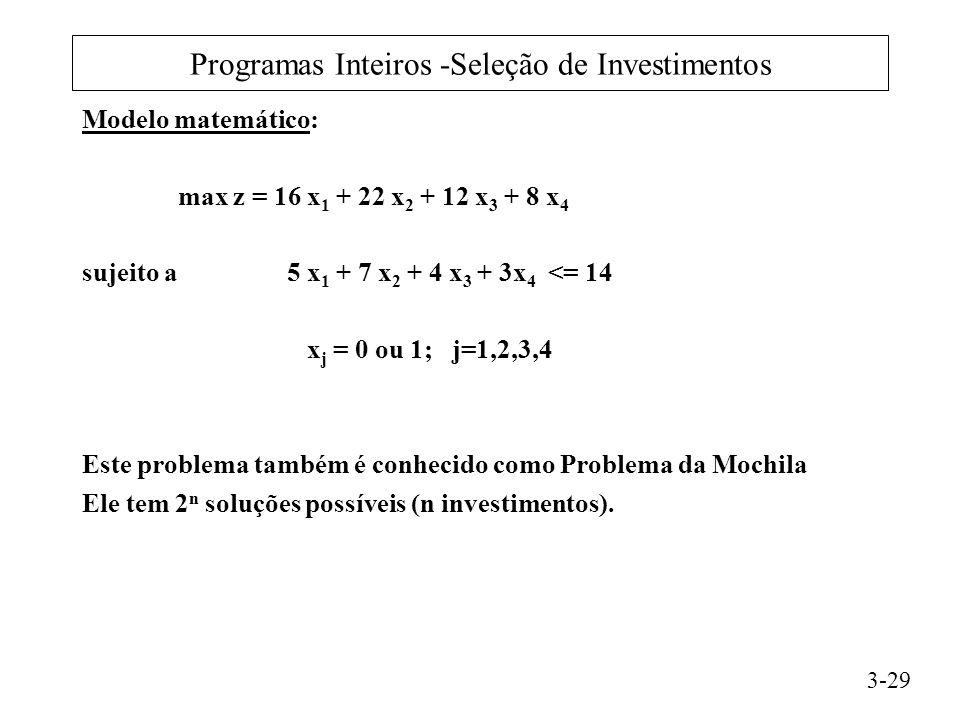 Programas Inteiros -Seleção de Investimentos Modelo matemático: max z = 16 x 1 + 22 x 2 + 12 x 3 + 8 x 4 sujeito a 5 x 1 + 7 x 2 + 4 x 3 + 3x 4 <= 14 x j = 0 ou 1; j=1,2,3,4 Este problema também é conhecido como Problema da Mochila Ele tem 2 n soluções possíveis (n investimentos).