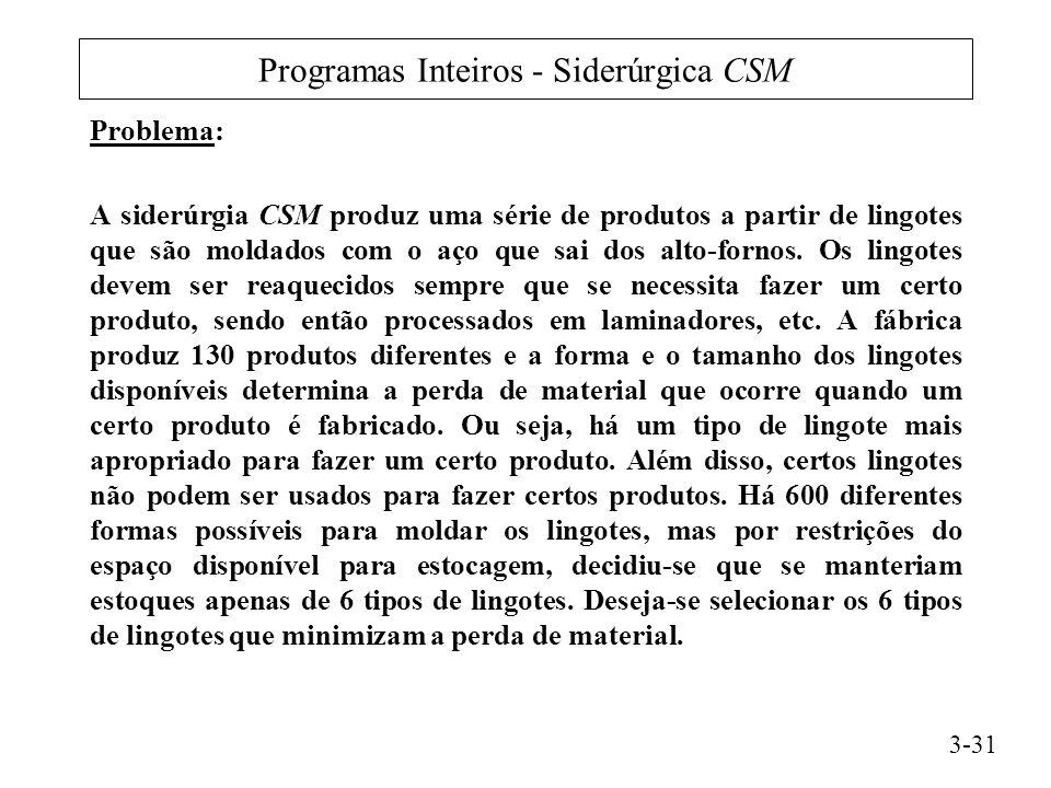 Programas Inteiros - Siderúrgica CSM Problema: A siderúrgia CSM produz uma série de produtos a partir de lingotes que são moldados com o aço que sai dos alto-fornos.