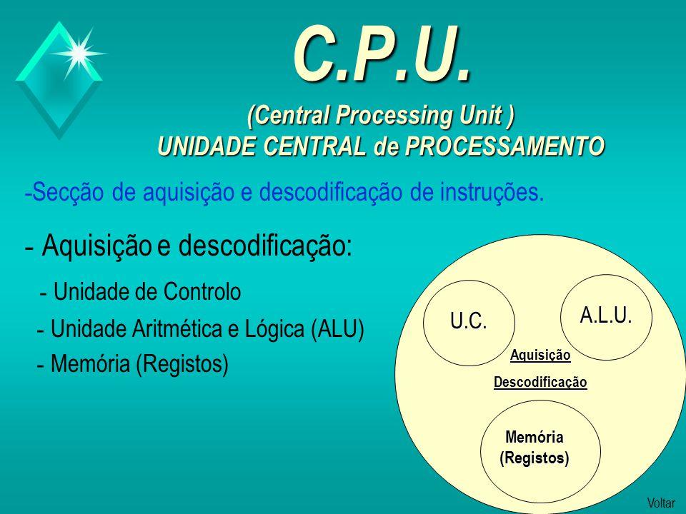PERIFÉRICOS MISTOS ( INPUT / OUTPUT ) - Adaptadores de rede (Ligação de um computador a uma rede de computadores)   Periféricos que são em simultâneo de entrada e saída.
