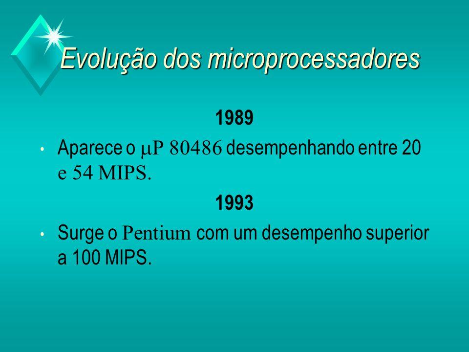 1982 Criação dos microprocessadores da família x86 IBM lança computador equipado com  P 80286 desempenhando entre 1,2 e 2,6 MIPS (Million Instructions Per Second).