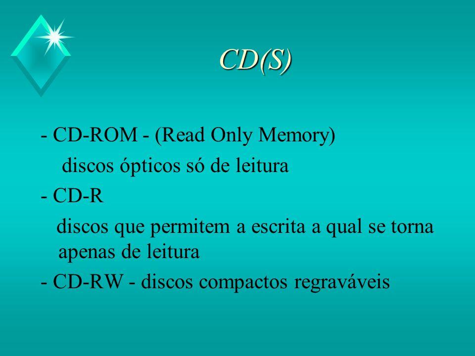 MEMÓRIA AUXILIAR SUPORTES MAGNÉTICOS SUPORTES MAGNÉTICOS (Discos e Disquetes) SUPORTES ÓPTICOS (CDs - Tecnologia Laser) Disco pratos / pistas / sectores Disquete pistas concêntricas / sectores CD pistas espiral / sectores Voltar