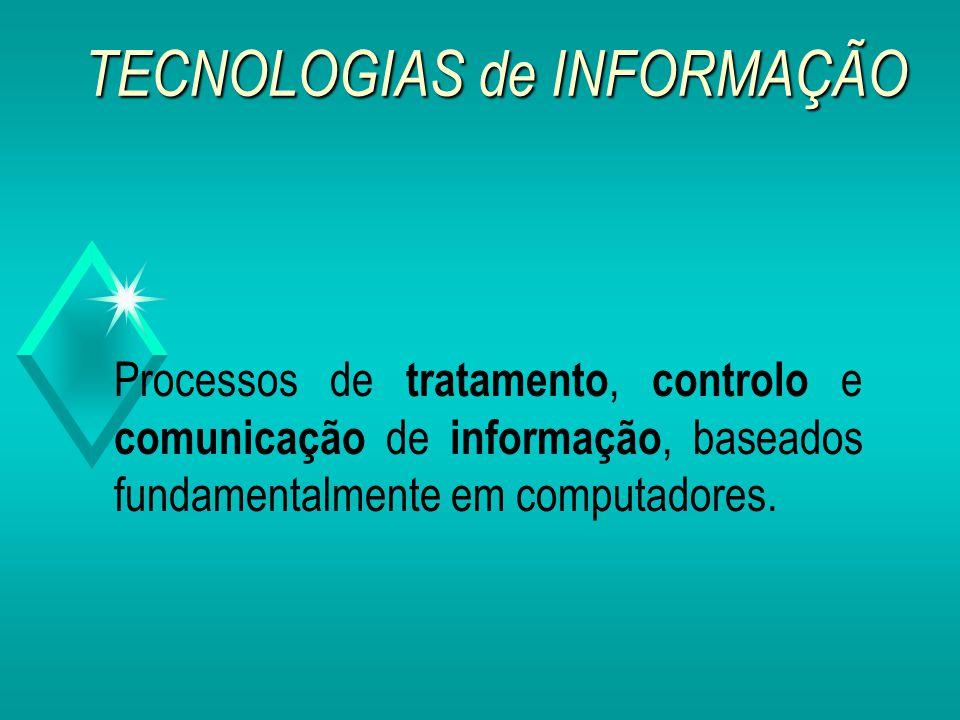 INFORMAÇÃO Conjunto de dados (objectos, pessoas, factos, valores) articulados entre si, com determinado sentido.
