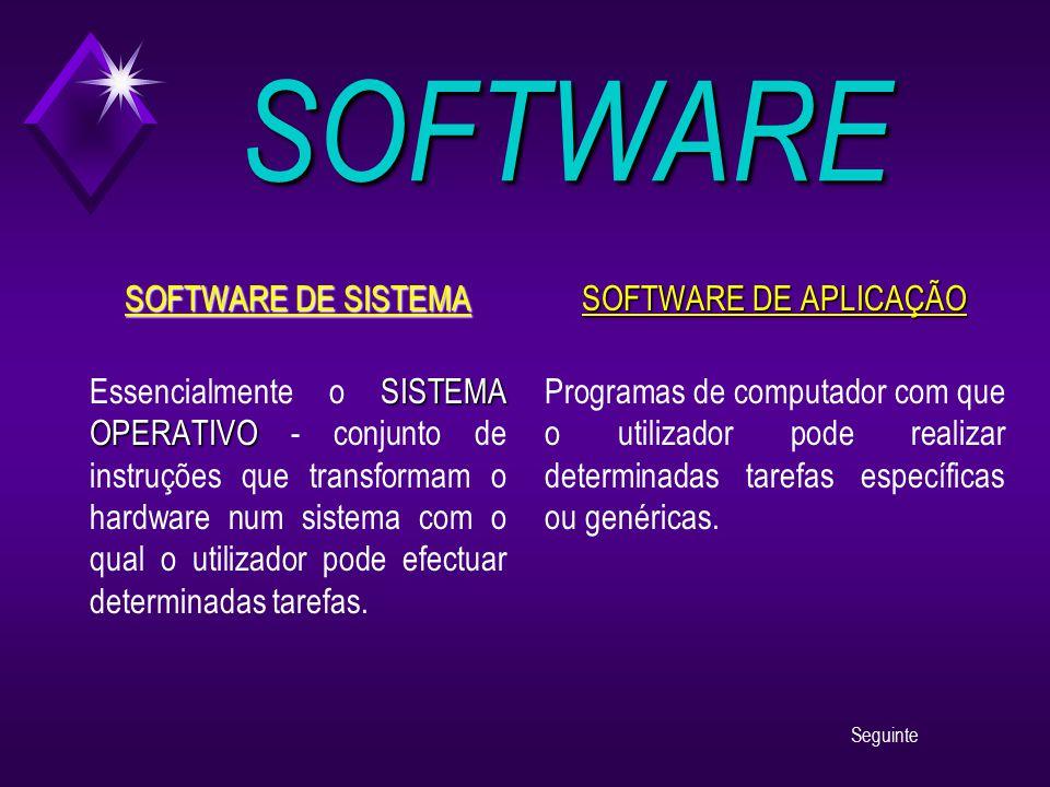INFORMÁTICA HARDWARE Dispositivos físicos que constituem um sistema informático SOFTWARE Conjunto de instruções (programas) que são capazes de fazer funcionar o hardware