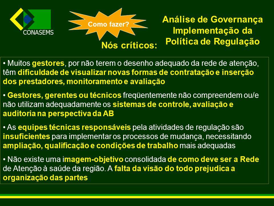 CONASEMS Análise de Governança Implementação da Política de Regulação Como fazer.
