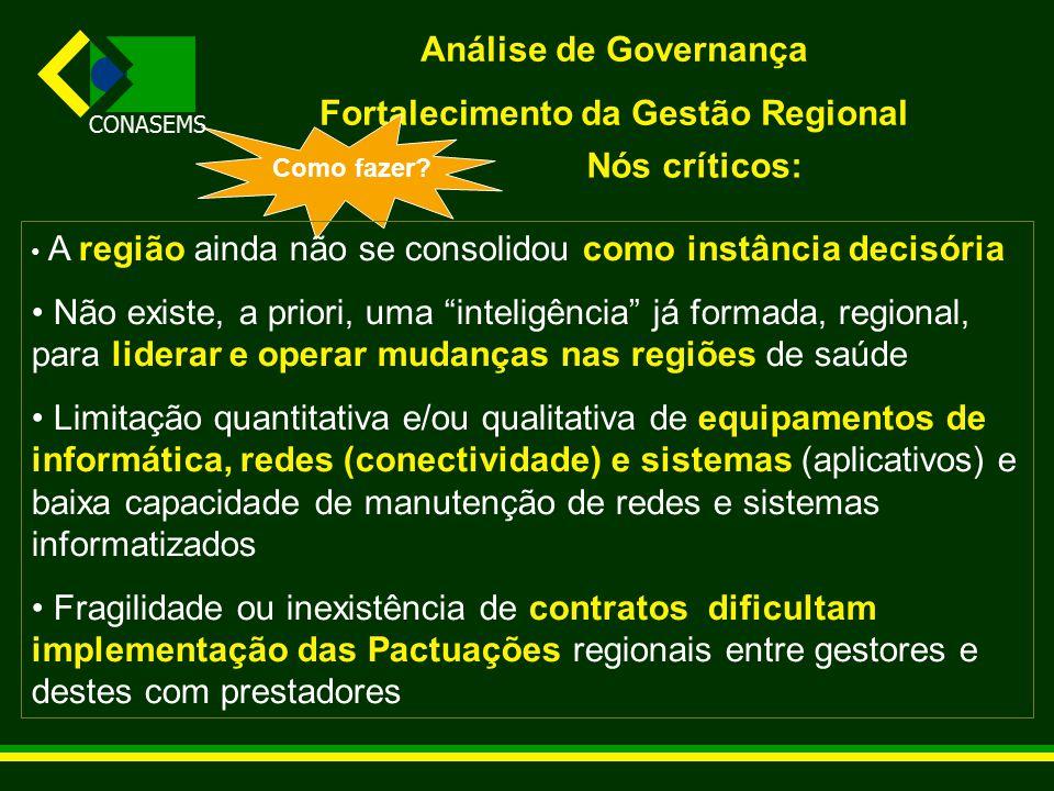 CONASEMS Análise de Governança Fortalecimento da Gestão Regional Como fazer.
