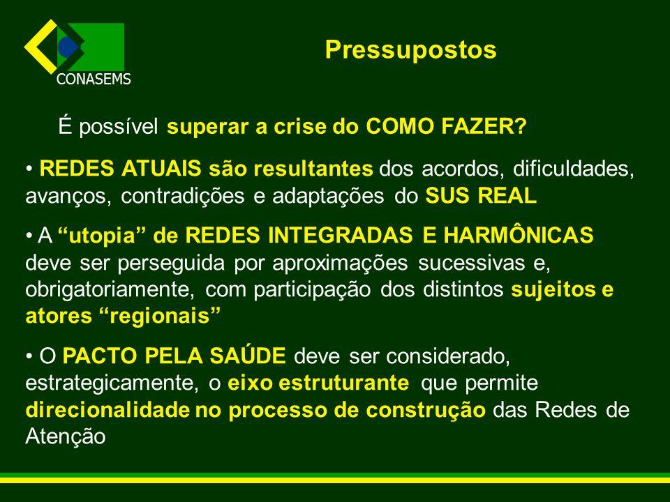 CONASEMS Pressupostos É possível superar a crise do COMO FAZER.