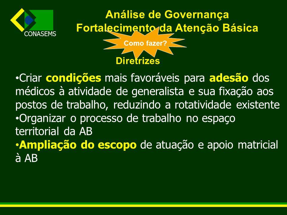 CONASEMS Análise de Governança Fortalecimento da Atenção Básica Como fazer.