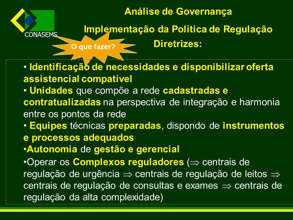 CONASEMS Análise de Governança Implementação da Política de Regulação O que fazer.