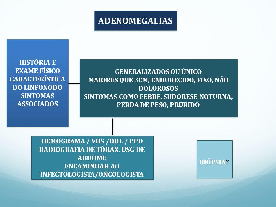 ADENOMEGALIAS HISTÓRIA E EXAME FÍSICO CARACTERÍSTICA DO LINFONODO SINTOMAS ASSOCIADOS HISTÓRIA E EXAME FÍSICO CARACTERÍSTICA DO LINFONODO SINTOMAS ASSOCIADOS GENERALIZADOS OU ÚNICO MAIORES QUE 3CM, ENDURECIDO, FIXO, NÃO DOLOROSOS SINTOMAS COMO FEBRE, SUDORESE NOTURNA, PERDA DE PESO, PRURIDO GENERALIZADOS OU ÚNICO MAIORES QUE 3CM, ENDURECIDO, FIXO, NÃO DOLOROSOS SINTOMAS COMO FEBRE, SUDORESE NOTURNA, PERDA DE PESO, PRURIDO HEMOGRAMA / VHS /DHL / PPD RADIOGRAFIA DE TÓRAX, USG DE ABDOME ENCAMINHAR AO INFECTOLOGISTA/ONCOLOGISTA HEMOGRAMA / VHS /DHL / PPD RADIOGRAFIA DE TÓRAX, USG DE ABDOME ENCAMINHAR AO INFECTOLOGISTA/ONCOLOGISTA BIÓPSIA?
