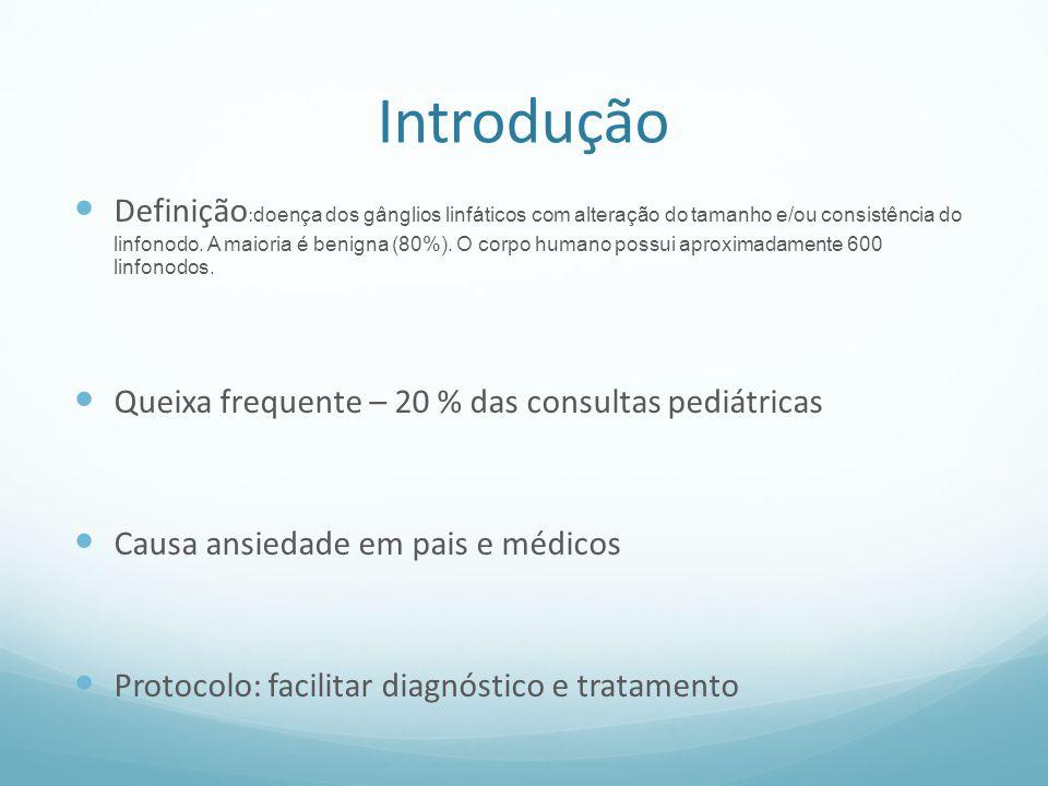 Introdução Definição : doença dos gânglios linfáticos com alteração do tamanho e/ou consistência do linfonodo. A maioria é benigna (80%). O corpo huma