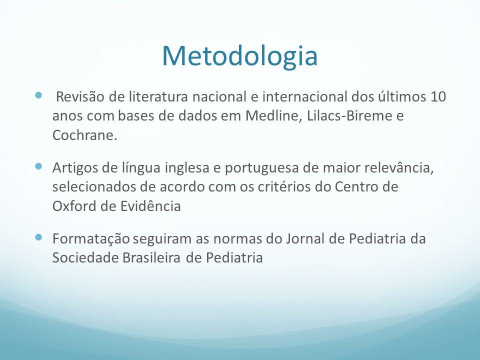 Metodologia Revisão de literatura nacional e internacional dos últimos 10 anos com bases de dados em Medline, Lilacs-Bireme e Cochrane. Artigos de lín