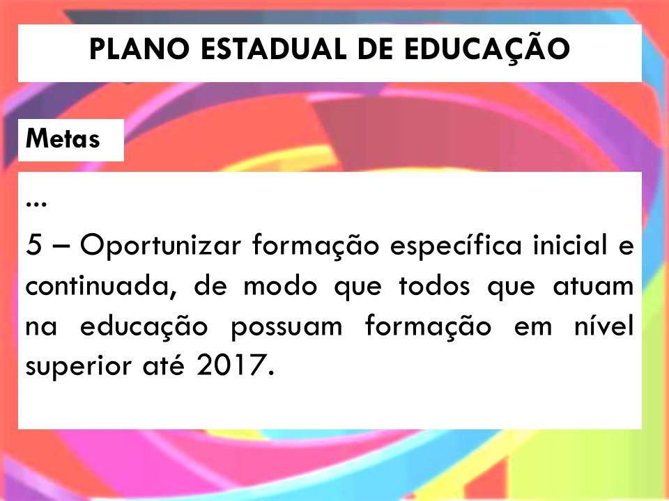 PLANO ESTADUAL DE EDUCAÇÃO Metas...