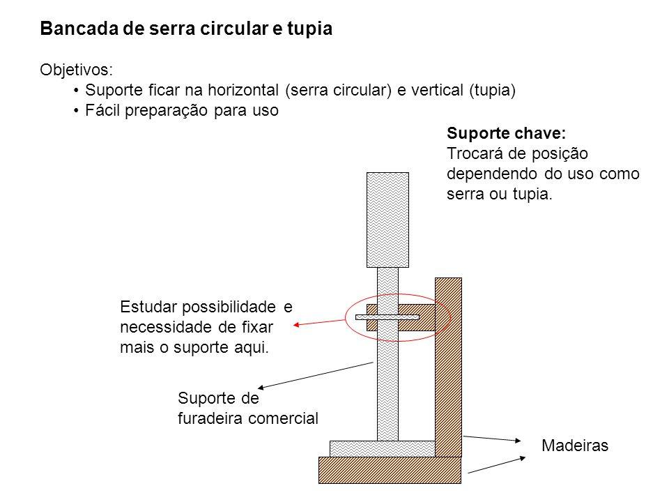 Bancada de serra circular e tupia Objetivos: Suporte ficar na horizontal (serra circular) e vertical (tupia) Fácil preparação para uso Suporte chave: