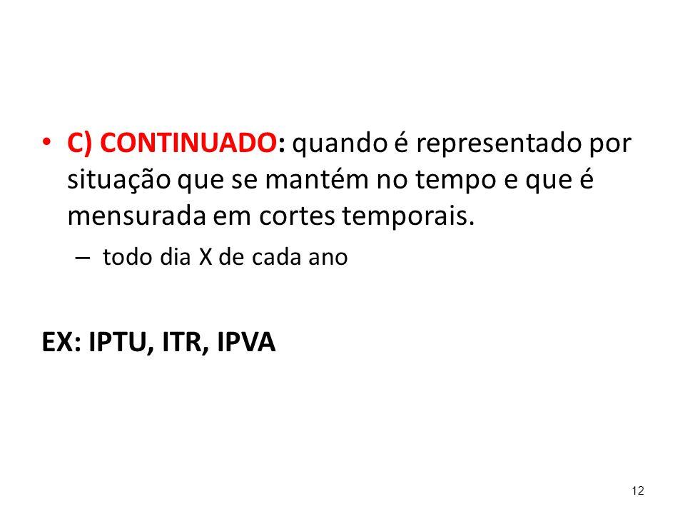C) CONTINUADO: quando é representado por situação que se mantém no tempo e que é mensurada em cortes temporais. – todo dia X de cada ano EX: IPTU, ITR