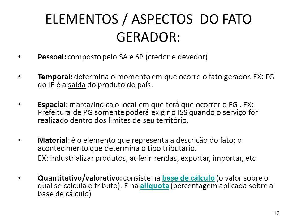 ELEMENTOS / ASPECTOS DO FATO GERADOR: Pessoal: composto pelo SA e SP (credor e devedor) Temporal: determina o momento em que ocorre o fato gerador. EX