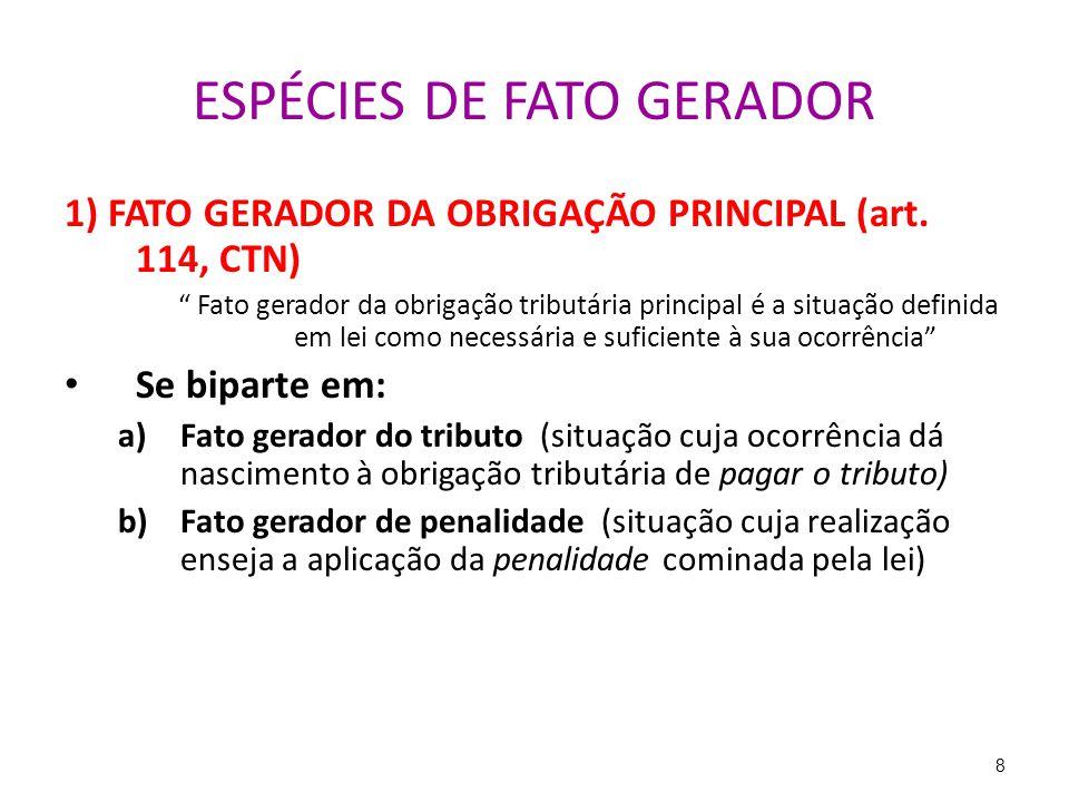 """ESPÉCIES DE FATO GERADOR 1) FATO GERADOR DA OBRIGAÇÃO PRINCIPAL (art. 114, CTN) """" Fato gerador da obrigação tributária principal é a situação definida"""