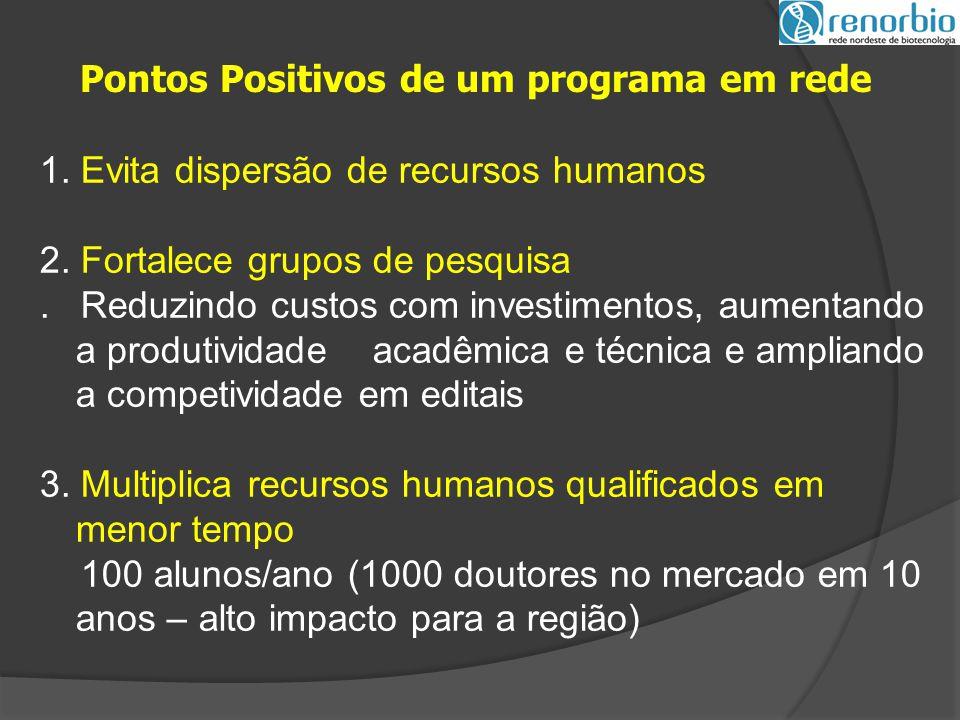 1.Evita dispersão de recursos humanos 2. Fortalece grupos de pesquisa.