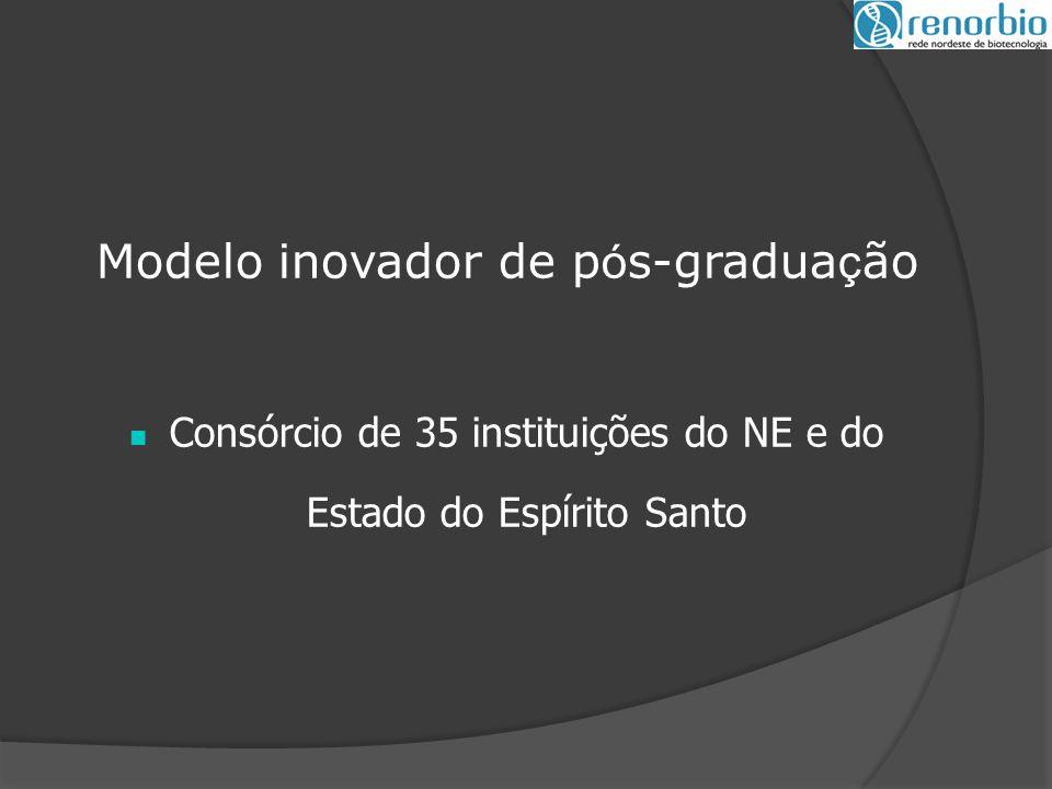Modelo inovador de p ó s-gradua ç ão Consórcio de 35 instituições do NE e do Estado do Espírito Santo