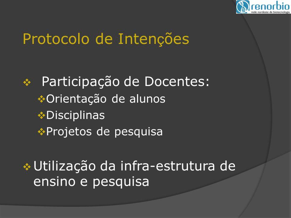 Protocolo de Inten ç ões  Participação de Docentes:  Orientação de alunos  Disciplinas  Projetos de pesquisa  Utilização da infra-estrutura de ensino e pesquisa